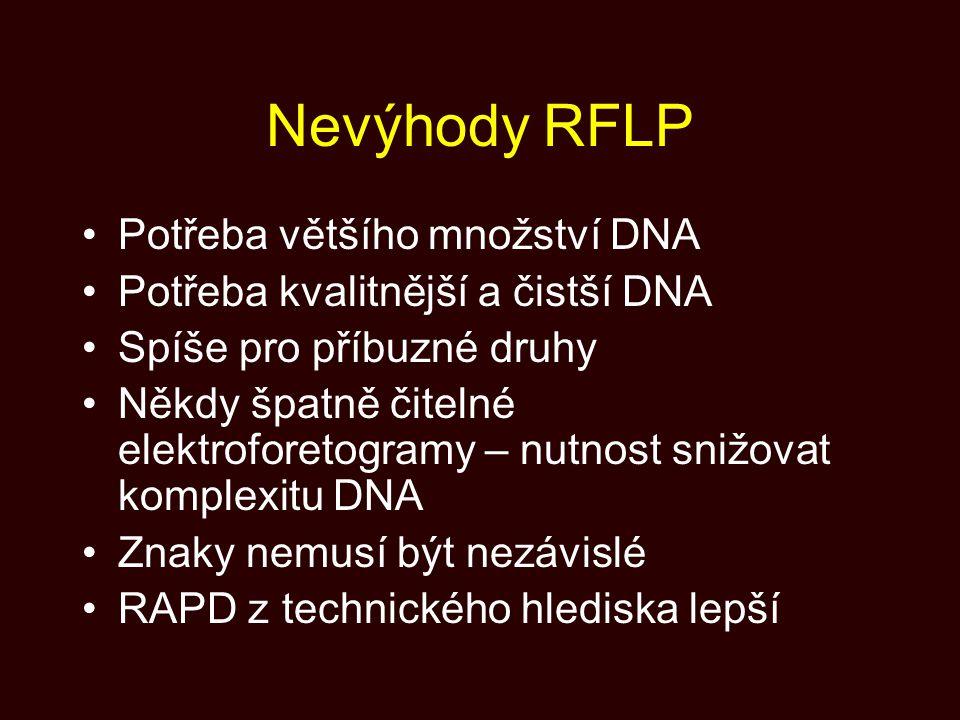Nevýhody RFLP Potřeba většího množství DNA Potřeba kvalitnější a čistší DNA Spíše pro příbuzné druhy Někdy špatně čitelné elektroforetogramy – nutnost