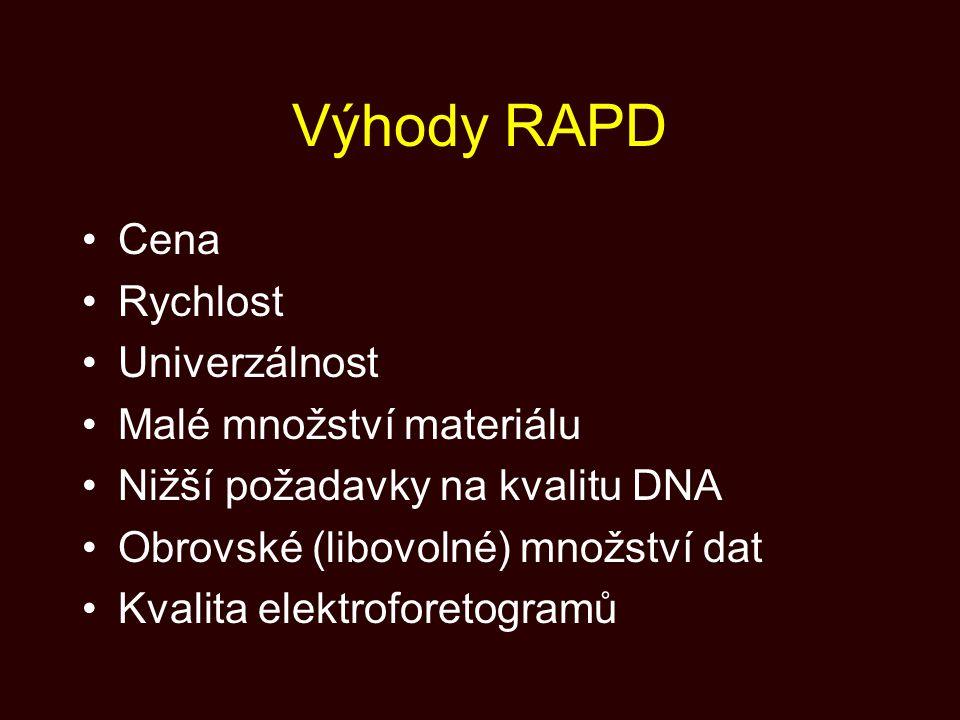 Výhody RAPD Cena Rychlost Univerzálnost Malé množství materiálu Nižší požadavky na kvalitu DNA Obrovské (libovolné) množství dat Kvalita elektroforeto
