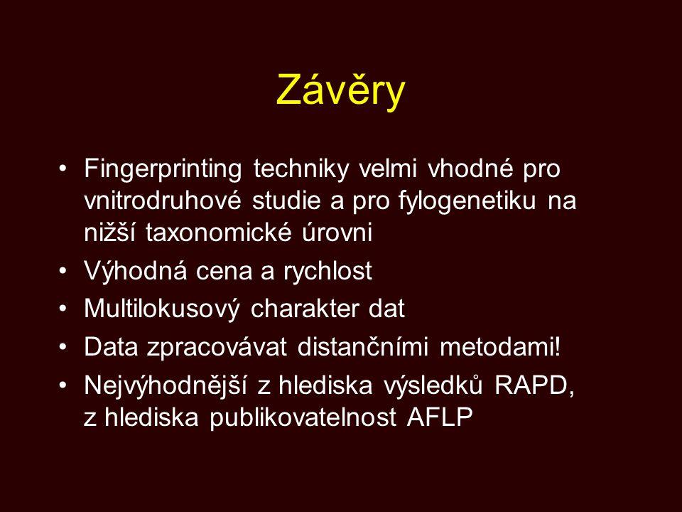 Závěry Fingerprinting techniky velmi vhodné pro vnitrodruhové studie a pro fylogenetiku na nižší taxonomické úrovni Výhodná cena a rychlost Multilokus