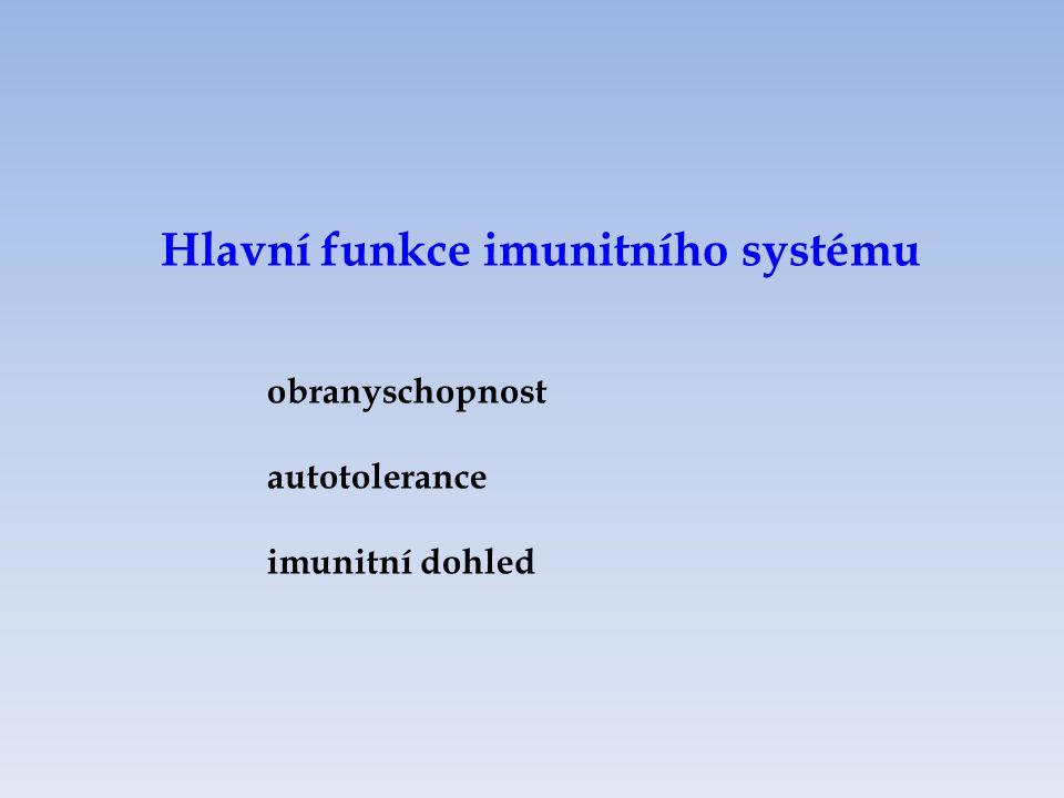 Hlavní funkce imunitního systému obranyschopnost autotolerance imunitní dohled