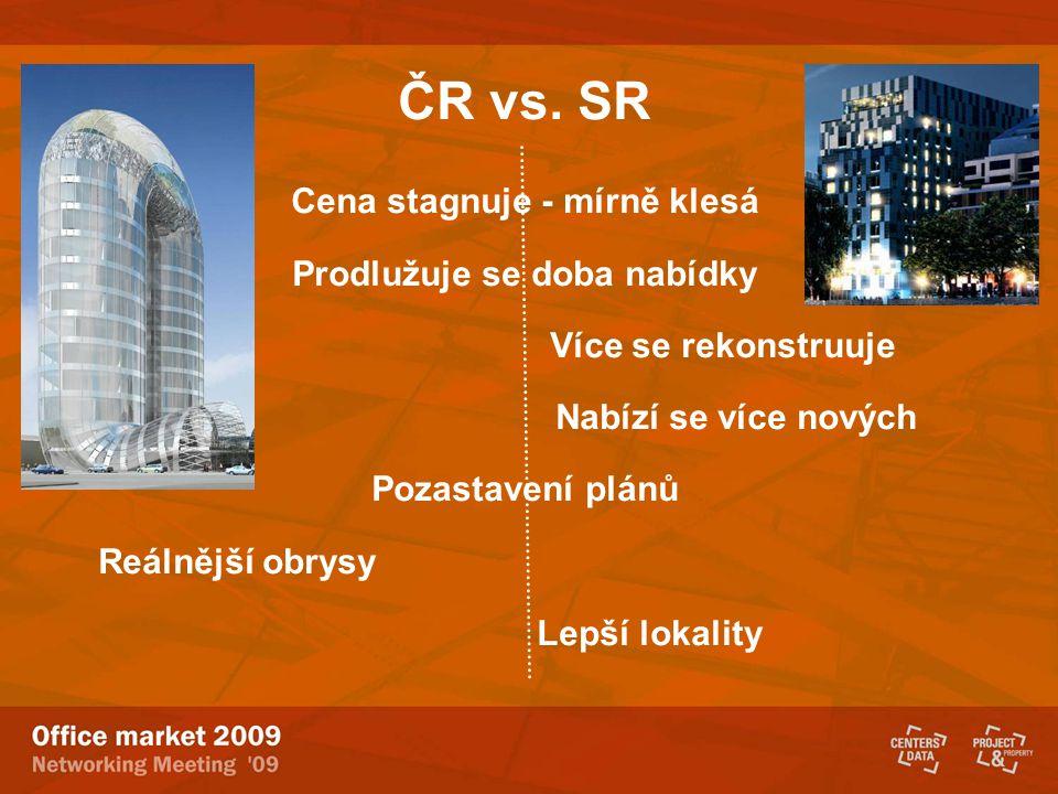 ČR vs.