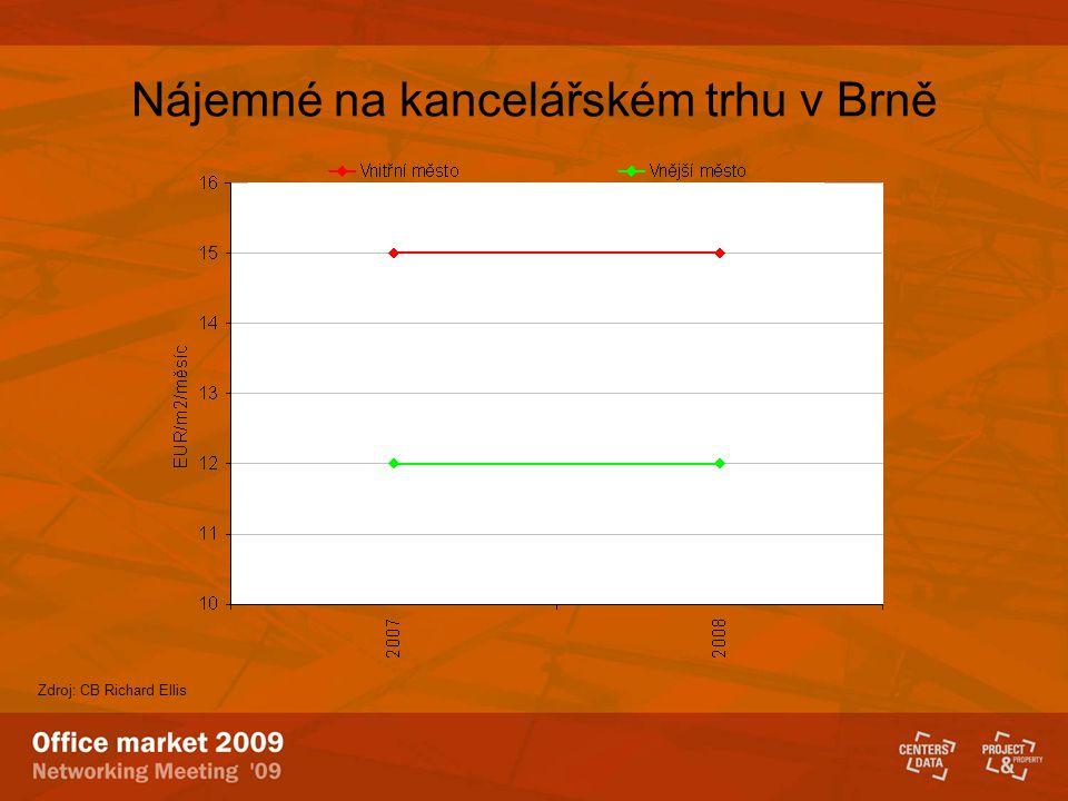 Nájemné na kancelářském trhu v Brně Zdroj: CB Richard Ellis