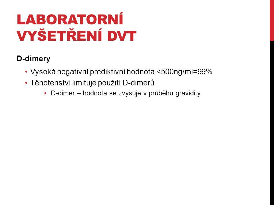 LABORATORNÍ VYŠETŘENÍ DVT D-dimery Vysoká negativní prediktivní hodnota <500ng/ml=99% Těhotenství limituje použití D-dimerů D-dimer – hodnota se zvyšu