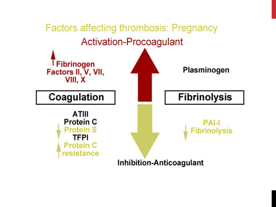RIZIKOVÉ FAKTORY Fyziologické změny v těhotenství Osobní a rodinná anamnéza - DVT-PE Trombofilní stavy Porod císařským řezem Obesita Onemocnění srdce Kouření