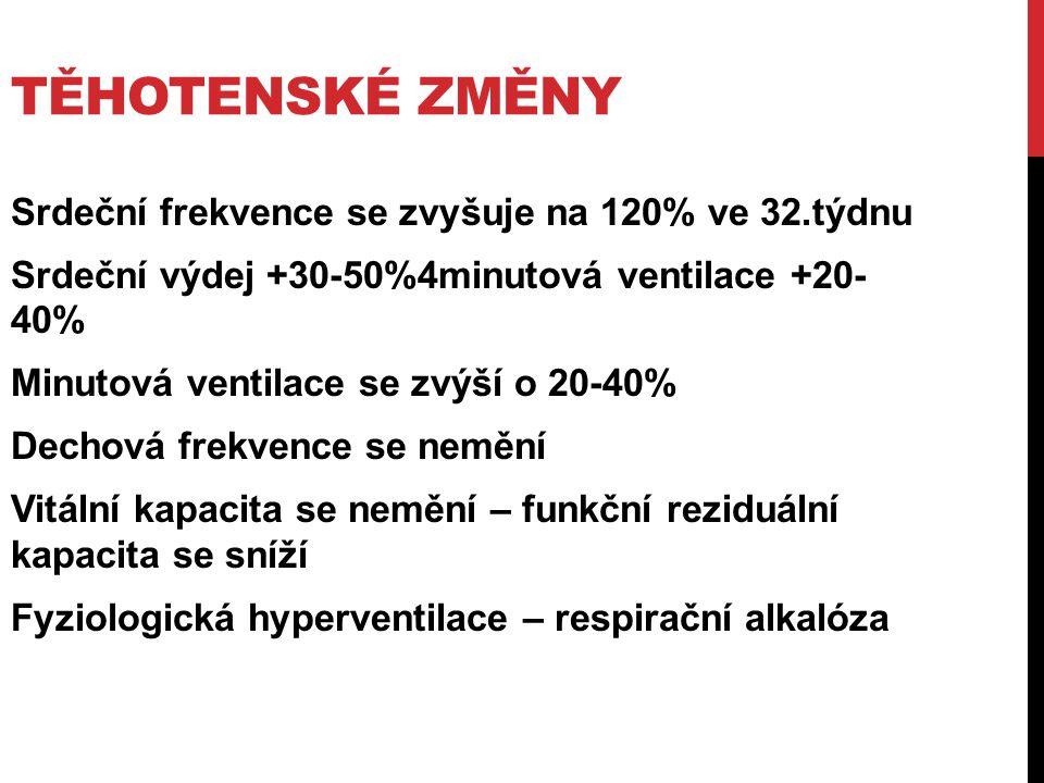 TĚHOTENSKÉ ZMĚNY Srdeční frekvence se zvyšuje na 120% ve 32.týdnu Srdeční výdej +30-50%4minutová ventilace +20- 40% Minutová ventilace se zvýší o 20-4