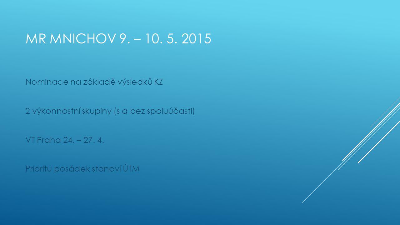 MR MNICHOV 9. – 10. 5. 2015 Nominace na základě výsledků KZ 2 výkonnostní skupiny (s a bez spoluúčasti) VT Praha 24. – 27. 4. Prioritu posádek stanoví