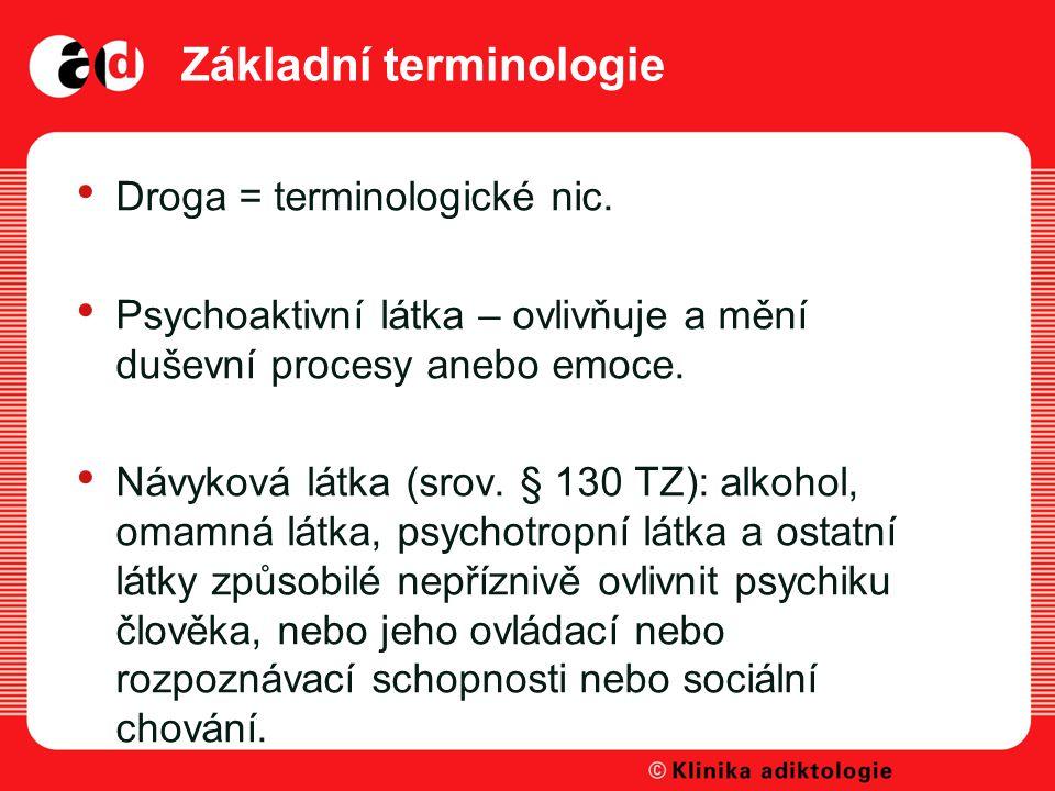 Základní terminologie Droga = terminologické nic.