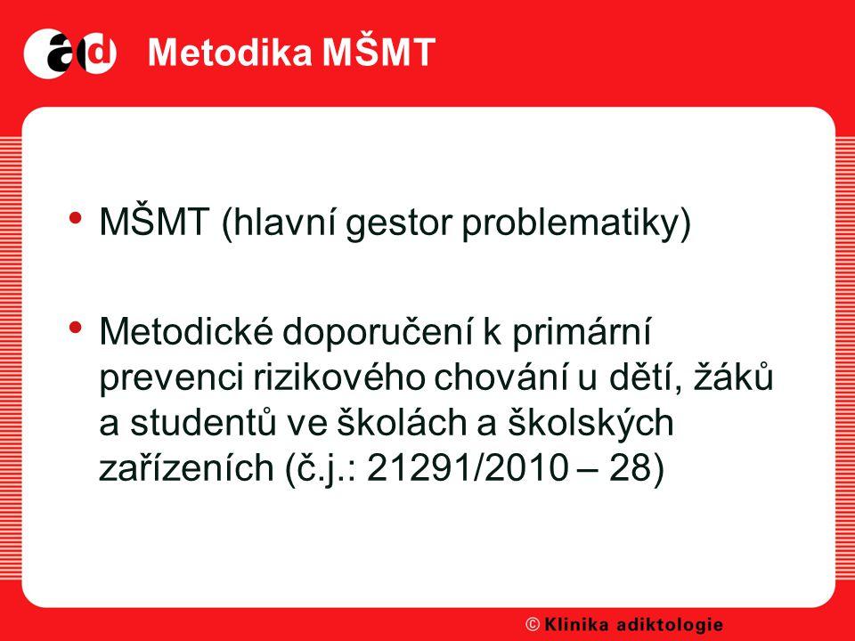 Metodika MŠMT MŠMT (hlavní gestor problematiky) Metodické doporučení k primární prevenci rizikového chování u dětí, žáků a studentů ve školách a školských zařízeních (č.j.: 21291/2010 – 28)
