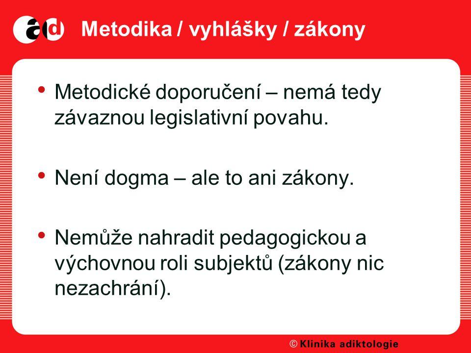 Metodika / vyhlášky / zákony Metodické doporučení – nemá tedy závaznou legislativní povahu.