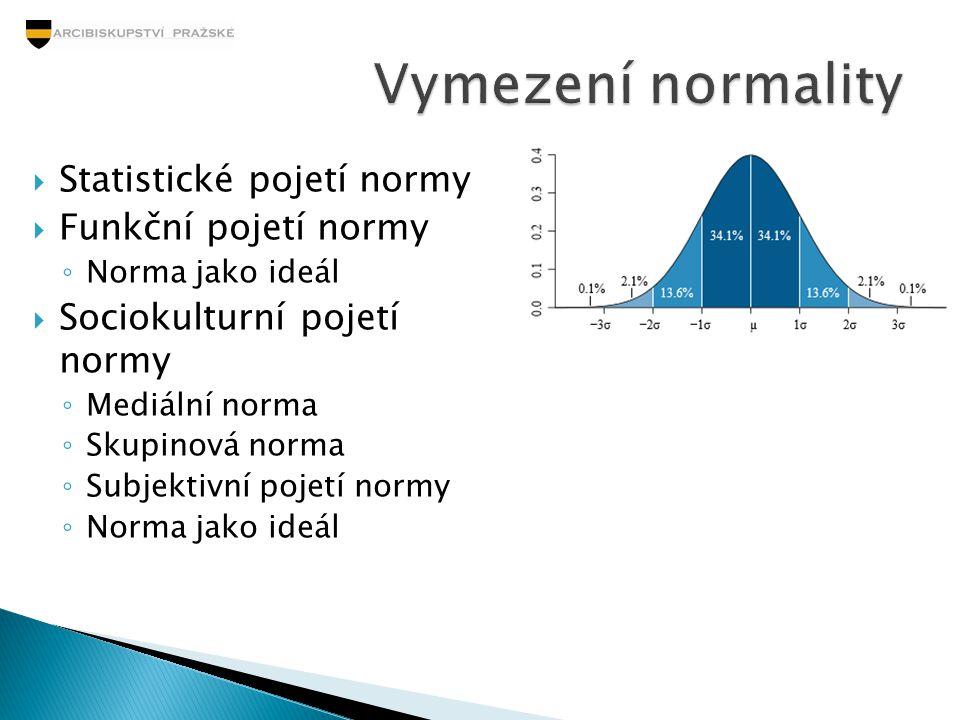  Statistické pojetí normy  Funkční pojetí normy ◦ Norma jako ideál  Sociokulturní pojetí normy ◦ Mediální norma ◦ Skupinová norma ◦ Subjektivní poj