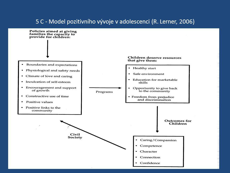 5 C - Model pozitivního vývoje v adolescenci (R. Lerner, 2006)