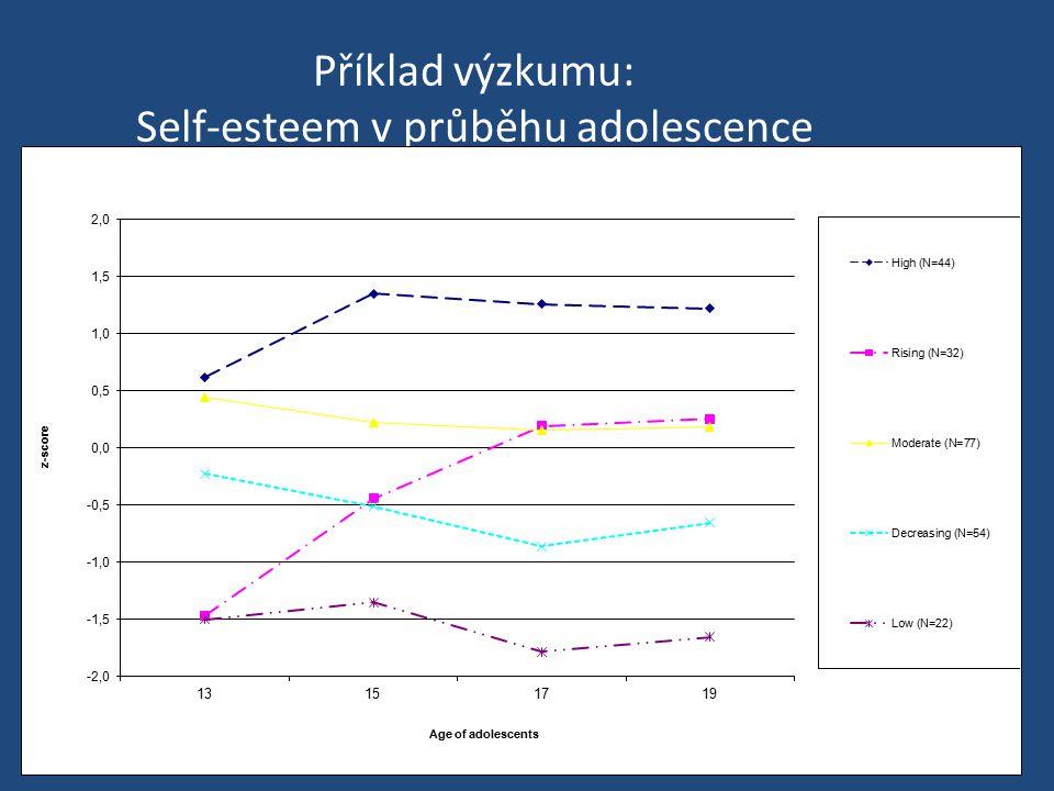 Příklad výzkumu: Self-esteem v průběhu adolescence