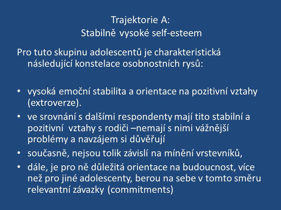 Trajektorie A: Stabilně vysoké self-esteem Pro tuto skupinu adolescentů je charakteristická následující konstelace osobnostních rysů: vysoká emoční stabilita a orientace na pozitivní vztahy (extroverze).