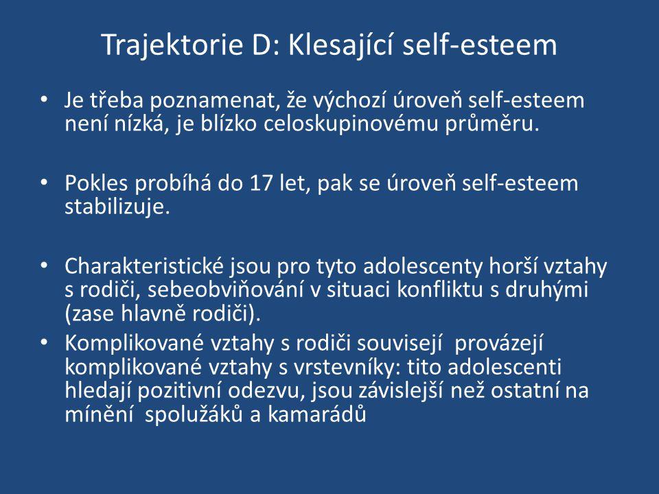 Trajektorie D: Klesající self-esteem Je třeba poznamenat, že výchozí úroveň self-esteem není nízká, je blízko celoskupinovému průměru. Pokles probíhá