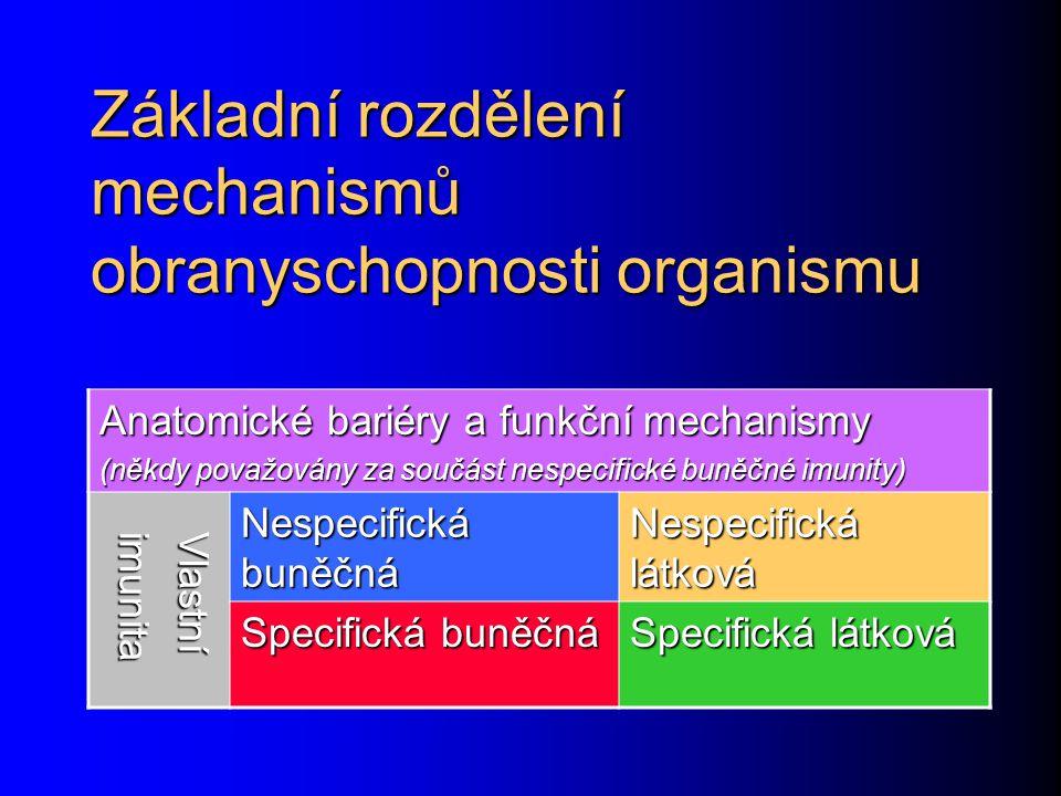 Základní rozdělení mechanismů obranyschopnosti organismu Anatomické bariéry a funkční mechanismy (někdy považovány za součást nespecifické buněčné imunity) Vlastní Vlastní imunita imunita Nespecifická buněčná Nespecifická látková Specifická buněčná Specifická látková