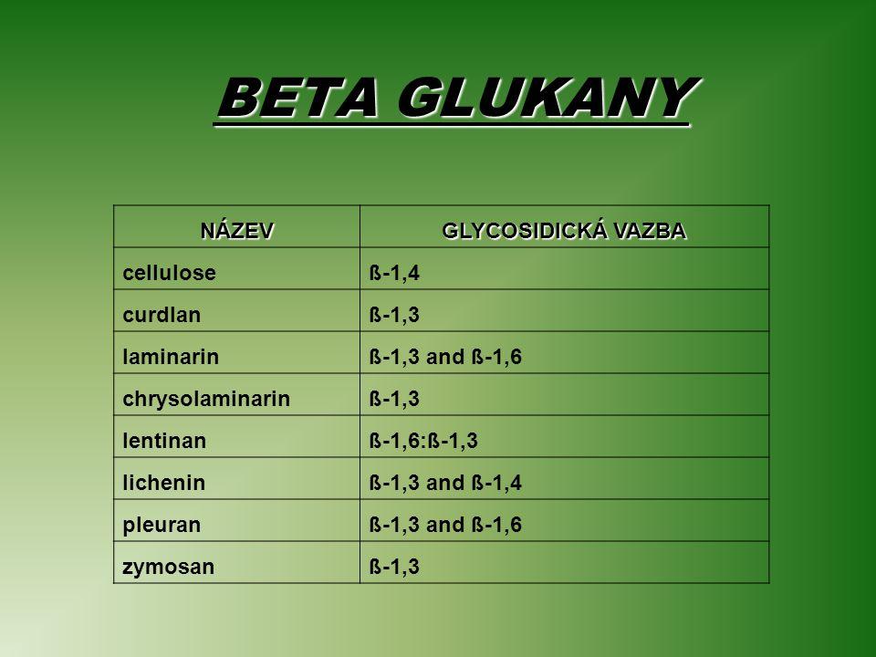 BETA GLUKANY NÁZEV GLYCOSIDICKÁ VAZBA celluloseß-1,4 curdlanß-1,3 laminarinß-1,3 and ß-1,6 chrysolaminarinß-1,3 lentinanß-1,6:ß-1,3 licheninß-1,3 and ß-1,4 pleuranß-1,3 and ß-1,6 zymosanß-1,3