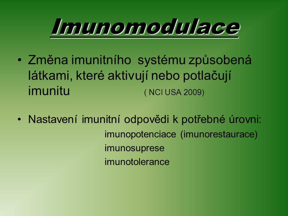 Imunomodulace Změna imunitního systému způsobená látkami, které aktivují nebo potlačují imunitu ( NCI USA 2009) Nastavení imunitní odpovědi k potřebné úrovni: imunopotenciace (imunorestaurace) imunosuprese imunotolerance