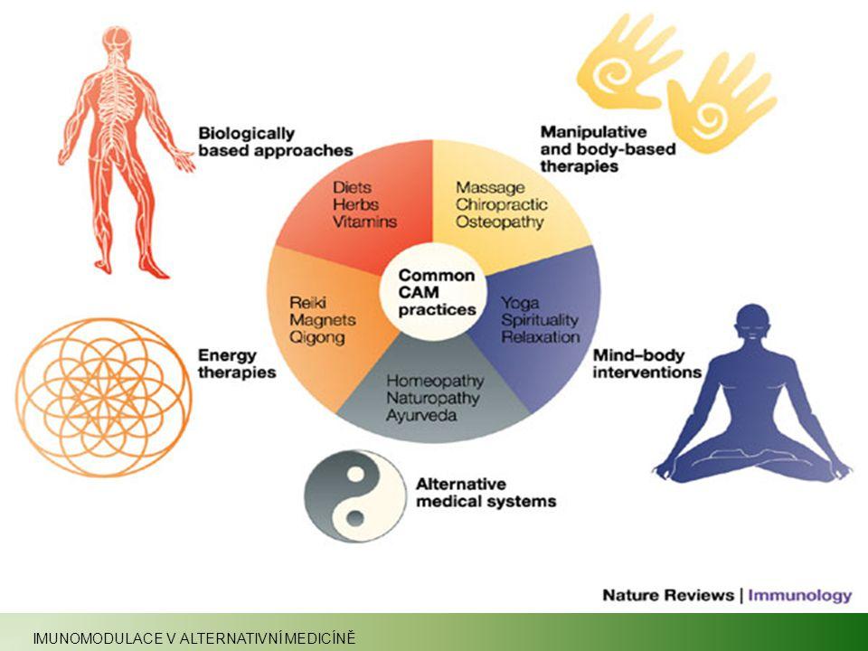 Doplňková léčba Změna diety Normalizace vitaminů, minerálů, Nutriční doplňky Fytoterapie Konzultace a výchova změny životního stylu Hydroterapie Manuální terapie Cvičení Jóga Lázeňské, klimatické pobyty ( speleoterapie )