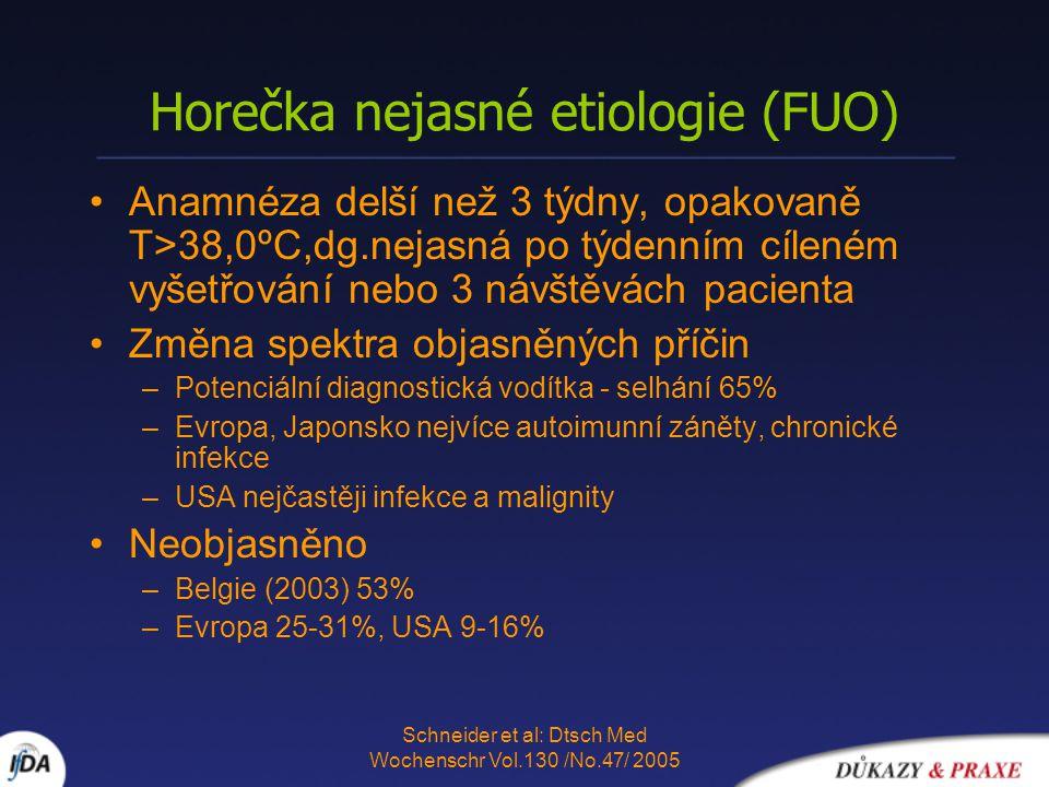 Schneider et al: Dtsch Med Wochenschr Vol.130 /No.47/ 2005 Horečka nejasné etiologie (FUO) Anamnéza delší než 3 týdny, opakovaně T>38,0ºC,dg.nejasná po týdenním cíleném vyšetřování nebo 3 návštěvách pacienta Změna spektra objasněných příčin –Potenciální diagnostická vodítka - selhání 65% –Evropa, Japonsko nejvíce autoimunní záněty, chronické infekce –USA nejčastěji infekce a malignity Neobjasněno –Belgie (2003) 53% –Evropa 25-31%, USA 9-16%