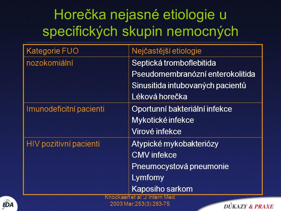 Etiologie lékové horečky Antimikrobiální přípravkykarbapenemy, cefalosporiny, nitrofurantoin, peniciliny, rifampicin, sulfonamidy amphotericin B Antikonvulzivabarbituráty, karbamazepin, fenytoin Kardiovaskulární lékyprokainamid, chinidin,kaptopril, metyldopa Inhibitory H 2 receptorůcimetidin, ranitidin Nesteroidní antirevmatika Salicyláty ibuprofen Cytostatika, interferon Antihistaminika, fenothiaziny heparin, jodidy