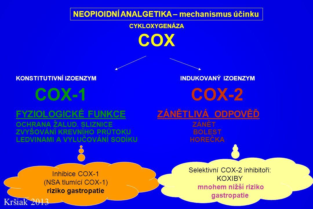 KONSTITUTIVNÍ IZOENZYM INDUKOVANÝ IZOENZYM COX-1 COX-2 FYZIOLOGICKÉ FUNKCE ZÁNĚTLIVÁ ODPOVĚĎ OCHRANA ŽALUD. SLIZNICE ZÁNĚT ZVYŠOVÁNÍ KREVNÍHO PRŮTOKU