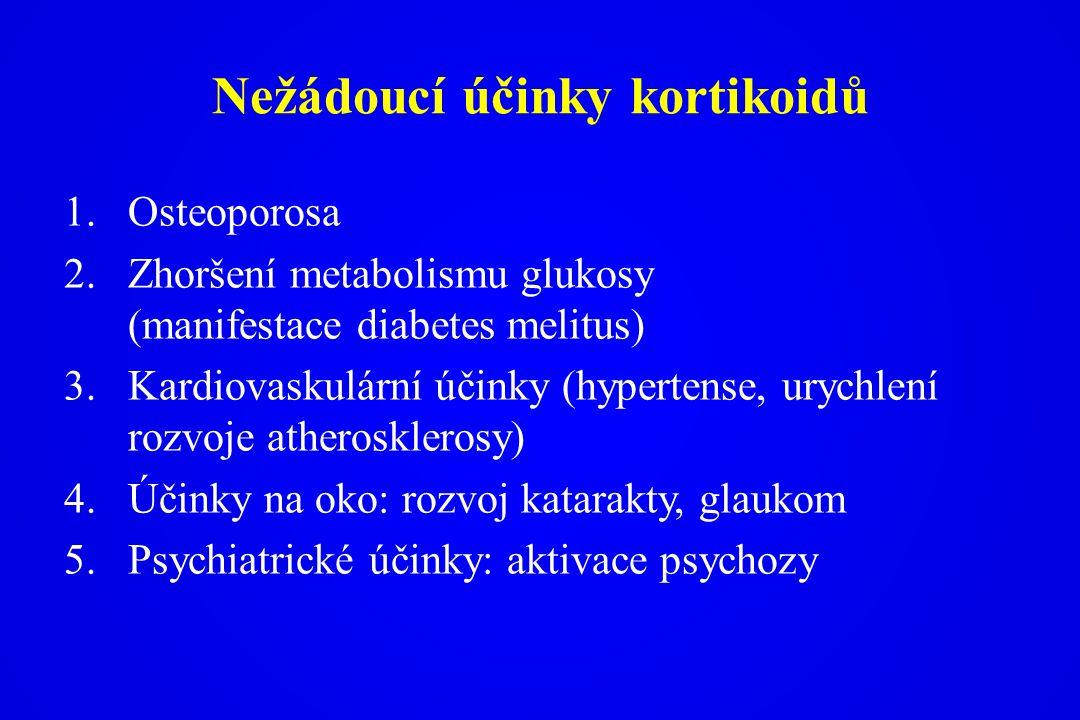 Nežádoucí účinky kortikoidů 1.Osteoporosa 2.Zhoršení metabolismu glukosy (manifestace diabetes melitus) 3.Kardiovaskulární účinky (hypertense, urychle