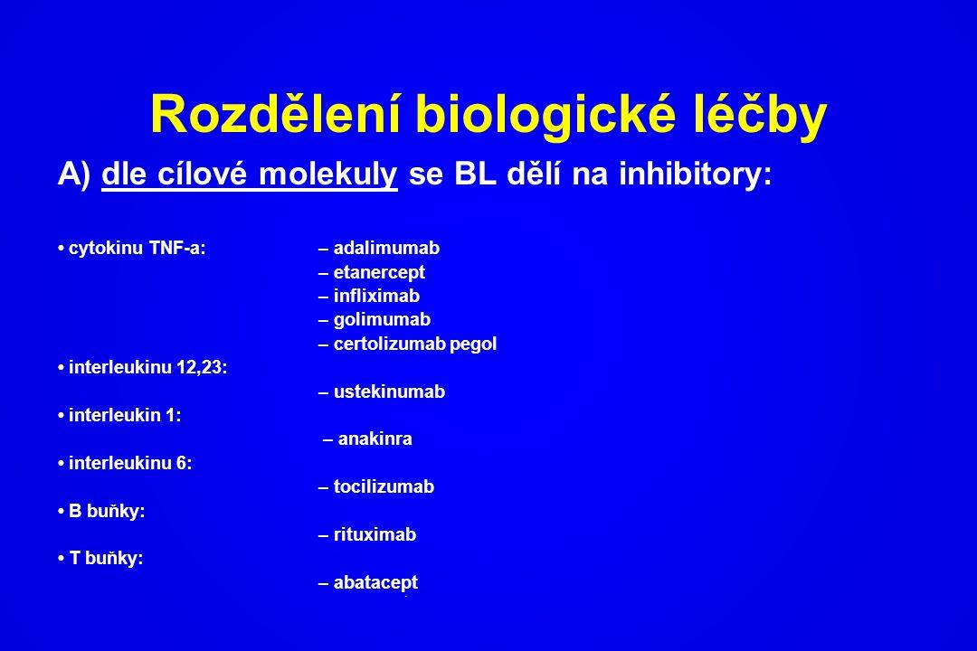 Rozdělení biologické léčby A) dle cílové molekuly se BL dělí na inhibitory: cytokinu TNF-a:– adalimumab – etanercept – infliximab – golimumab – certol
