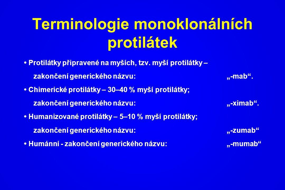 """Terminologie monoklonálních protilátek Protilátky připravené na myších, tzv. myší protilátky – zakončení generického názvu: """"-mab"""". Chimerické protilá"""
