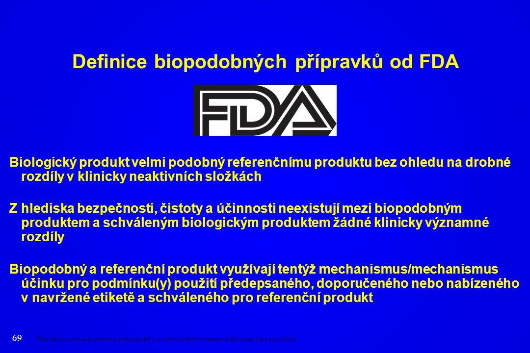 Definice biopodobných přípravků od FDA Biologický produkt velmi podobný referenčnímu produktu bez ohledu na drobné rozdíly v klinicky neaktivních slož