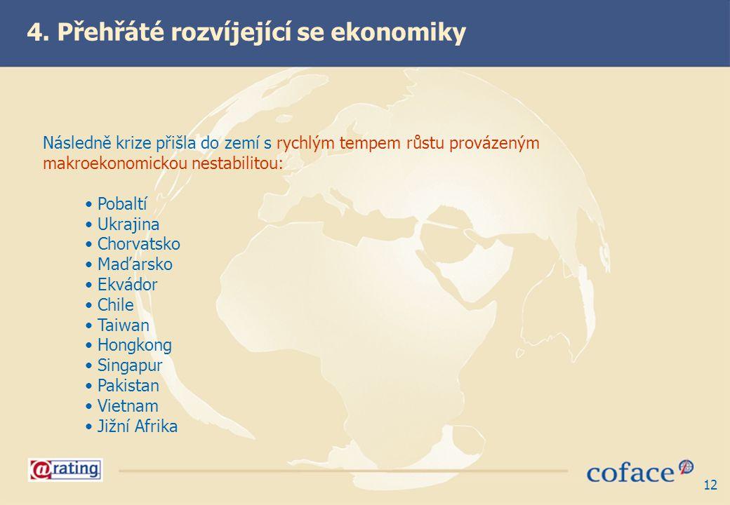 12 Následně krize přišla do zemí s rychlým tempem růstu provázeným makroekonomickou nestabilitou: Pobaltí Ukrajina Chorvatsko Maďarsko Ekvádor Chile T