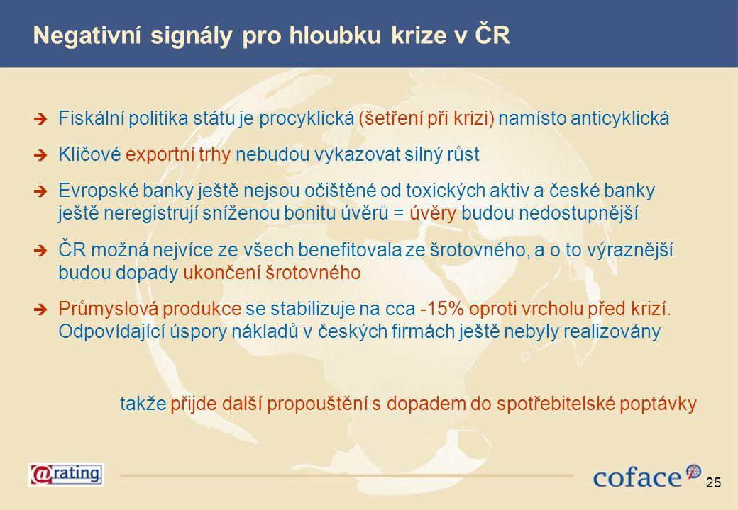 25 Negativní signály pro hloubku krize v ČR  Fiskální politika státu je procyklická (šetření při krizi) namísto anticyklická  Klíčové exportní trhy