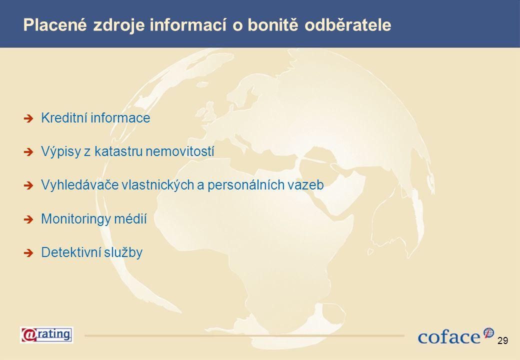 29 Placené zdroje informací o bonitě odběratele  Kreditní informace  Výpisy z katastru nemovitostí  Vyhledávače vlastnických a personálních vazeb 