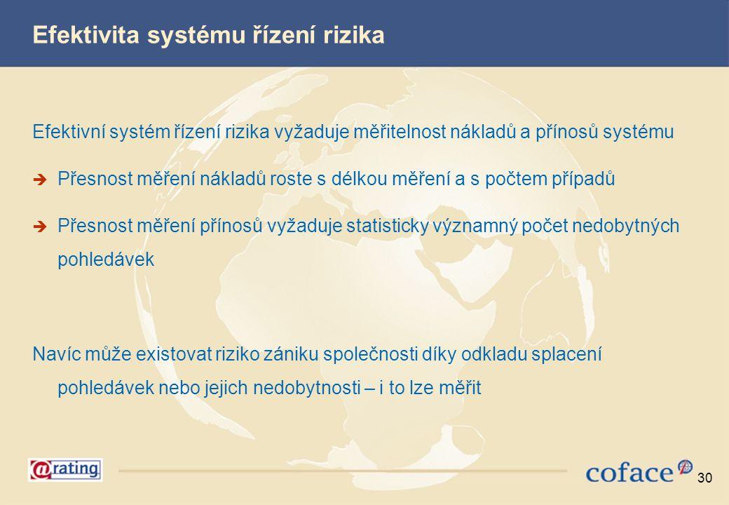 30 Efektivita systému řízení rizika Efektivní systém řízení rizika vyžaduje měřitelnost nákladů a přínosů systému  Přesnost měření nákladů roste s dé