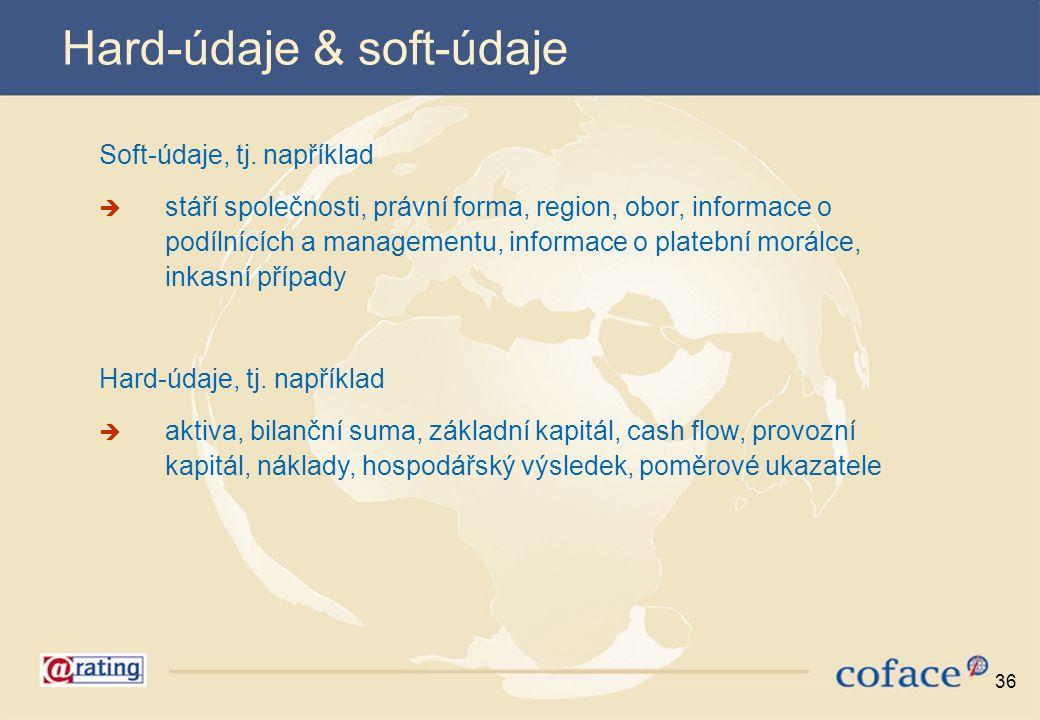36 Hard-údaje & soft-údaje Soft-údaje, tj. například  stáří společnosti, právní forma, region, obor, informace o podílnících a managementu, informace