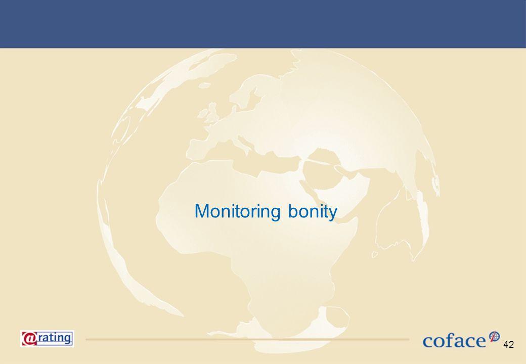 42 Monitoring bonity