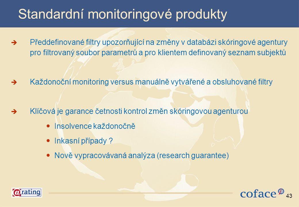 43 Standardní monitoringové produkty  Předdefinované filtry upozorňující na změny v databázi skóringové agentury pro filtrovaný soubor parametrů a pr