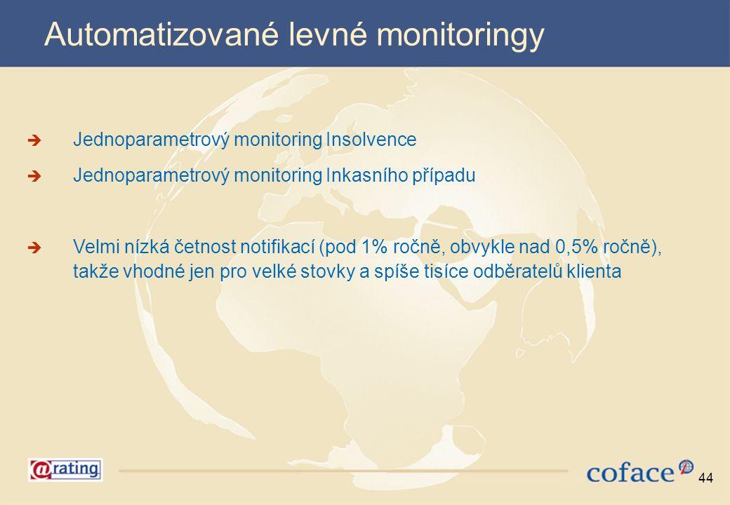 44 Automatizované levné monitoringy  Jednoparametrový monitoring Insolvence  Jednoparametrový monitoring Inkasního případu  Velmi nízká četnost not