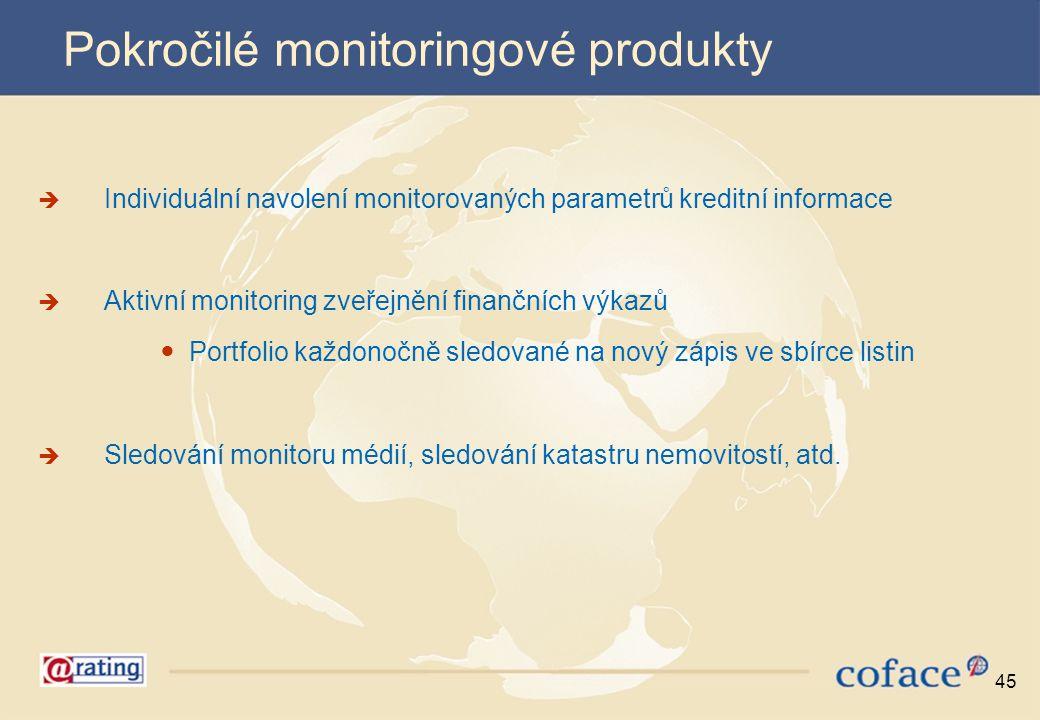 45 Pokročilé monitoringové produkty  Individuální navolení monitorovaných parametrů kreditní informace  Aktivní monitoring zveřejnění finančních výk