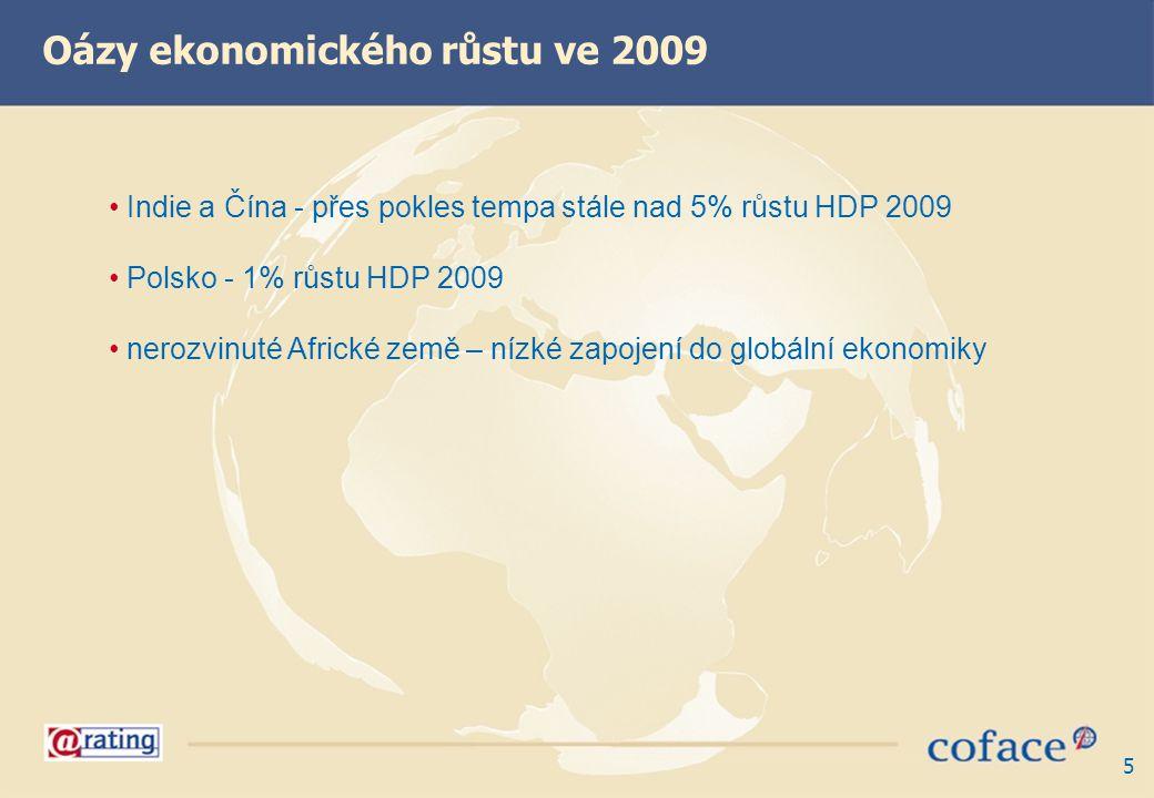 5 Indie a Čína - přes pokles tempa stále nad 5% růstu HDP 2009 Polsko - 1% růstu HDP 2009 nerozvinuté Africké země – nízké zapojení do globální ekonom