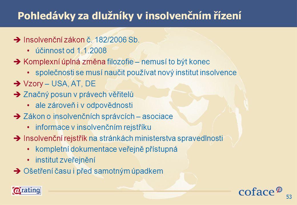 53 Pohledávky za dlužníky v insolvenčním řízení  Insolvenční zákon č. 182/2006 Sb. účinnost od 1.1.2008  Komplexní úplná změna filozofie – nemusí to
