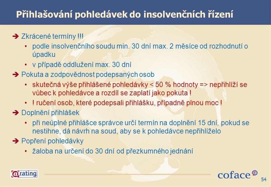 54 Přihlašování pohledávek do insolvenčních řízení  Zkrácené termíny !!! podle insolvenčního soudu min. 30 dní max. 2 měsíce od rozhodnutí o úpadku v