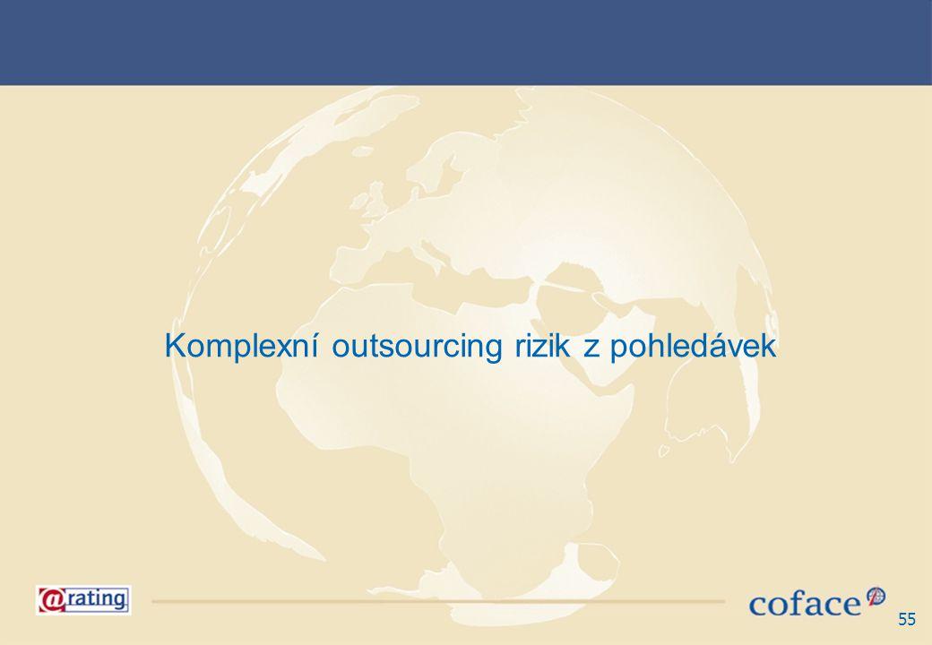 55 Komplexní outsourcing rizik z pohledávek