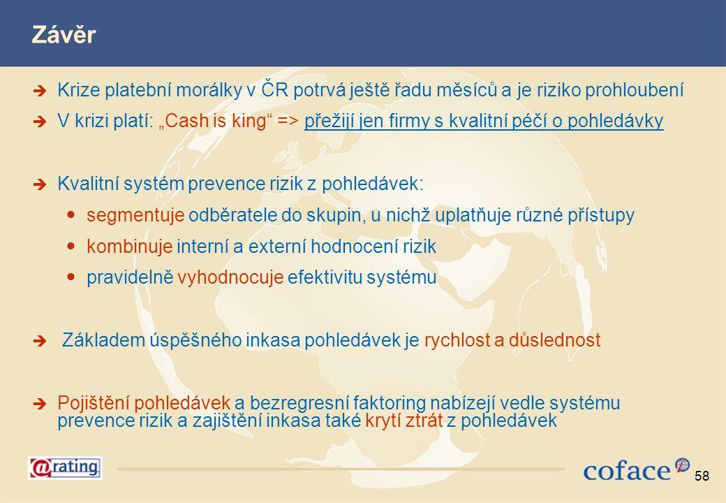 """58 Závěr  Krize platební morálky v ČR potrvá ještě řadu měsíců a je riziko prohloubení  V krizi platí: """"Cash is king"""" => přežijí jen firmy s kvalitn"""