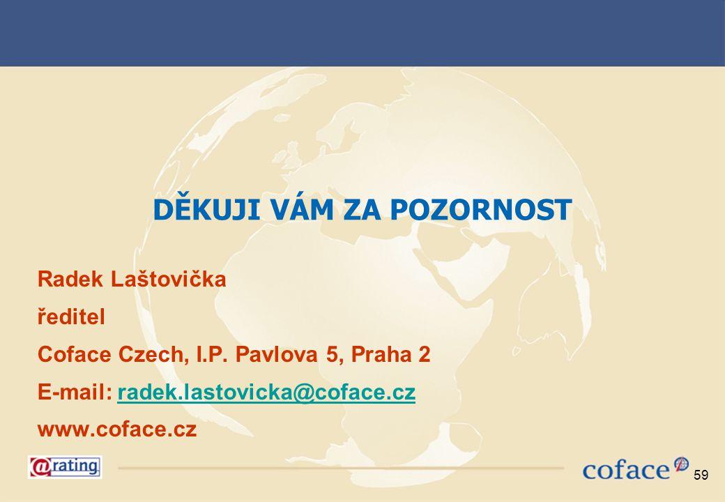 59 DĚKUJI VÁM ZA POZORNOST Radek Laštovička ředitel Coface Czech, I.P. Pavlova 5, Praha 2 E-mail: radek.lastovicka@coface.czradek.lastovicka@coface.cz