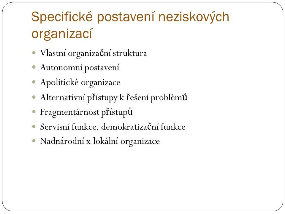 Specifické postavení neziskových organizací Vlastní organiza č ní struktura Autonomní postavení Apolitické organizace Alternativní p ř ístupy k ř ešen
