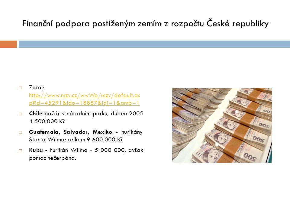 Finanční podpora postiženým zemím z rozpočtu České republiky  Zdroj: http://www.mzv.cz/wwWo/mzv/default.as p?id=45291&ido=18887&idj=1&amb=1 http://www.mzv.cz/wwWo/mzv/default.as p?id=45291&ido=18887&idj=1&amb=1  Chile požár v národním parku, duben 2005 4 500 000 Kč  Guatemala, Salvador, Mexiko - hurikány Stan a Wilma: celkem 9 600 000 Kč  Kuba - hurikán Wilma - 5 000 000, avšak pomoc nečerpána.