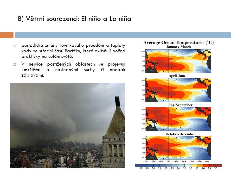 B) Větrní sourozenci: El niño a La niña  periodické změny rovníkového proudění a teploty vody ve střední části Pacifiku, které ovlivňují počasí prakticky na celém světě.