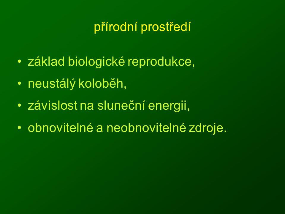přírodní prostředí základ biologické reprodukce, neustálý koloběh, závislost na sluneční energii, obnovitelné a neobnovitelné zdroje.
