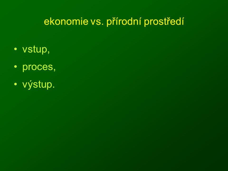 ekonomie vs. přírodní prostředí vstup, proces, výstup.