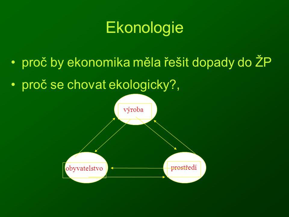 Ekonologie proč by ekonomika měla řešit dopady do ŽP proč se chovat ekologicky?, výroba prostředí obyvatelstvo